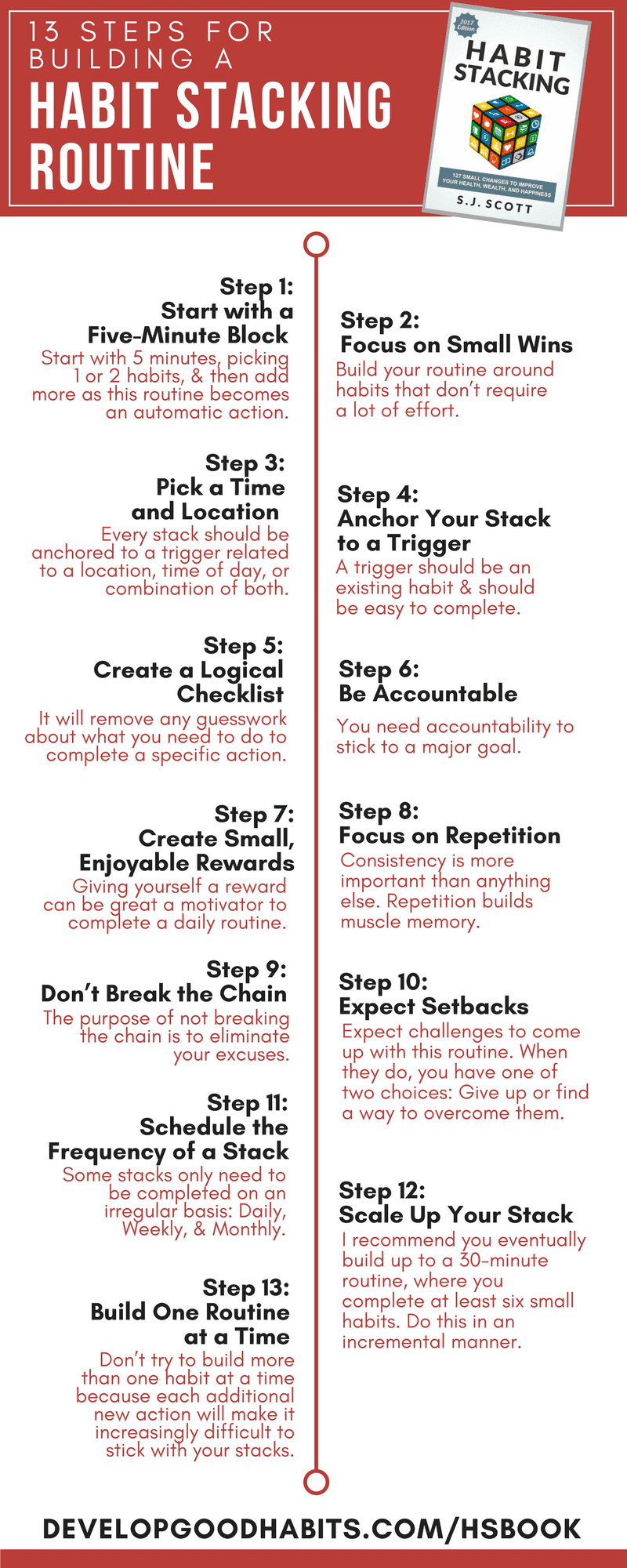 If you follow this habit stacking blueprint, you can identify those important small actions, put them into a logical framework, and then complete each one with a single trigger or cue.